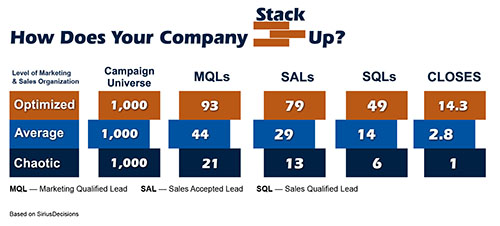 How_Does_Your_Company_Stack_Up