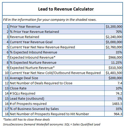Lead_Calculator2018